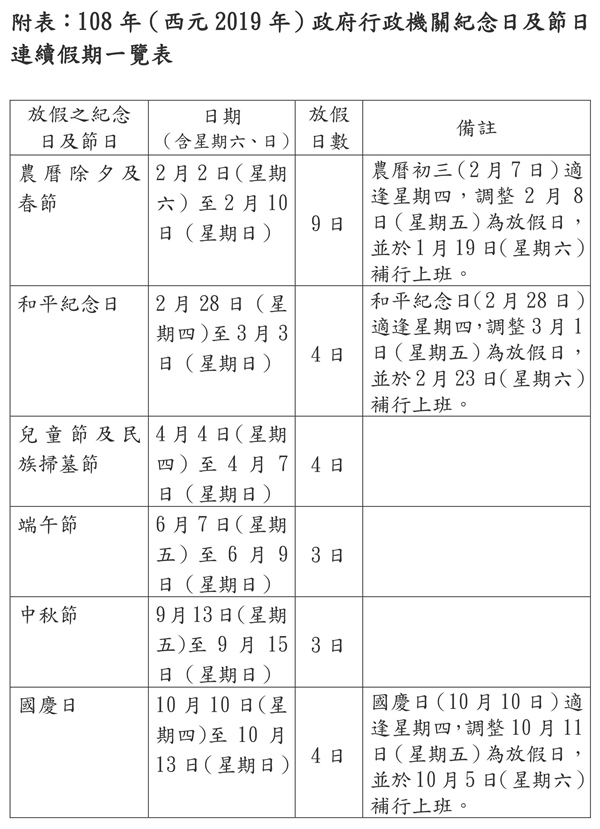 108年(西元2019年)政府行政機關紀念日及節日連續假期一覽表.jpg